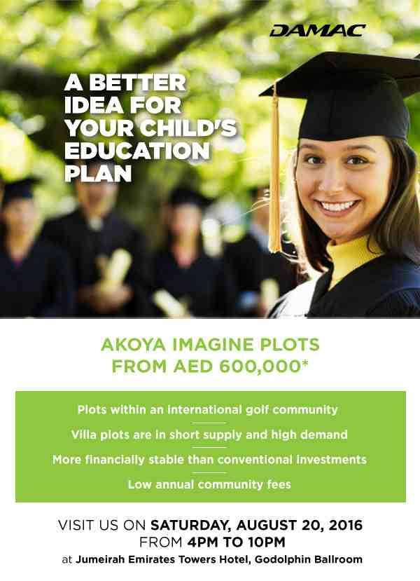 Invest in Akoya Imagine Plot