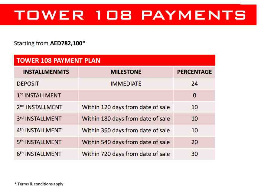 Damac Tower 108 Payment Plan